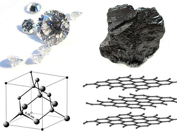Spécimens de diamant et de graphite accompagnés de graphiques illustrant leur structure anatomique.