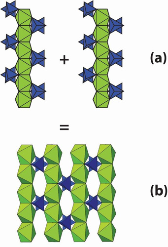 la structure d'un minéral