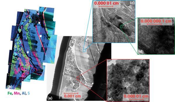 Données de l'échantillon obtenues grâce au microscope électronique.