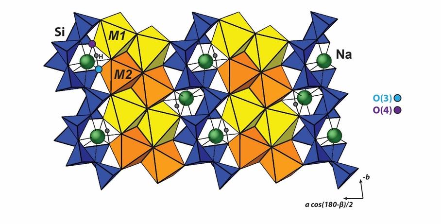 Des polygones de couleur représentant la structure cristalline de la schizolite.